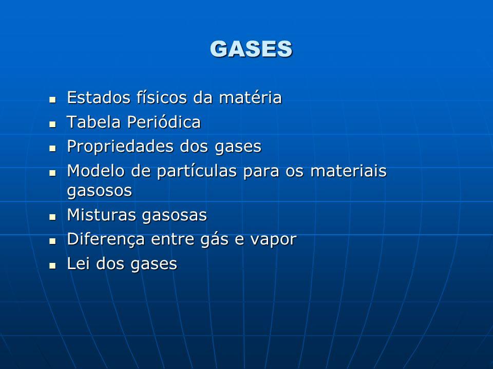 GASES Estados físicos da matéria Estados físicos da matéria Tabela Periódica Tabela Periódica Propriedades dos gases Propriedades dos gases Modelo de