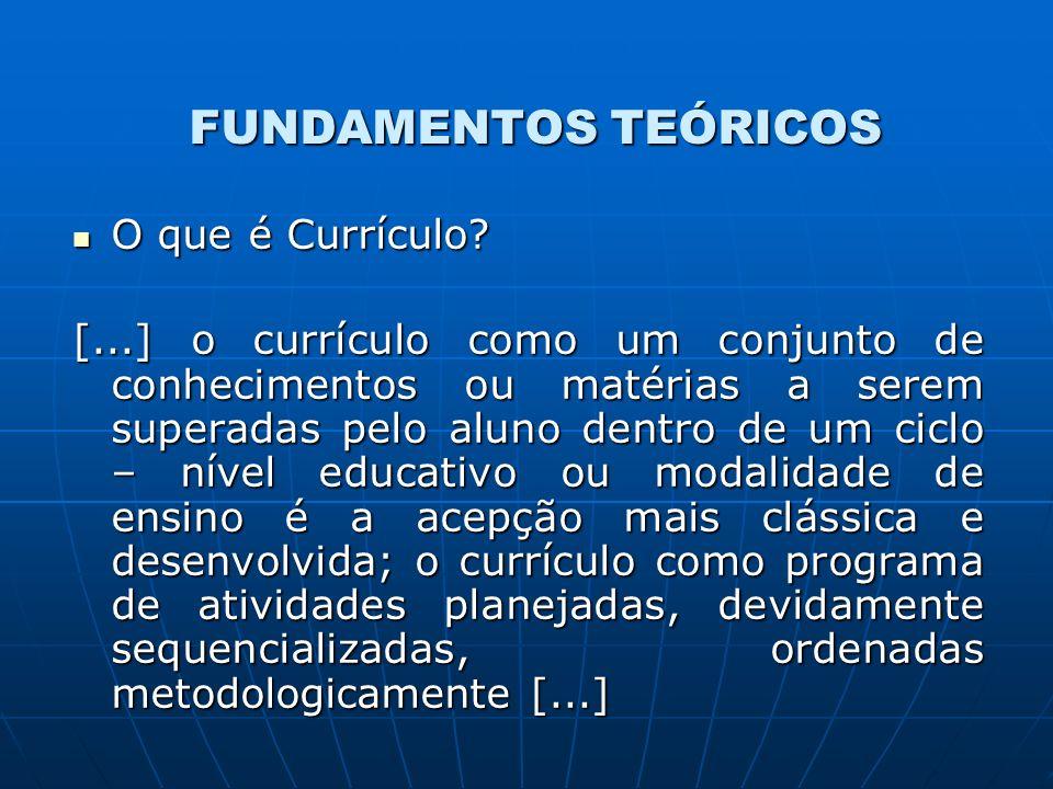 FUNDAMENTOS TEÓRICOS O que é Currículo? O que é Currículo? [...] o currículo como um conjunto de conhecimentos ou matérias a serem superadas pelo alun