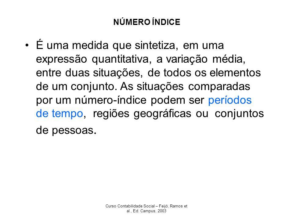 Curso Contabilidade Social – Feijó, Ramos et al., Ed. Campus, 2003 NÚMERO ÍNDICE É uma medida que sintetiza, em uma expressão quantitativa, a variação