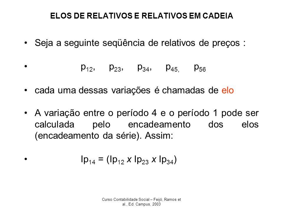 Curso Contabilidade Social – Feijó, Ramos et al., Ed. Campus, 2003 ELOS DE RELATIVOS E RELATIVOS EM CADEIA Seja a seguinte seqüência de relativos de p