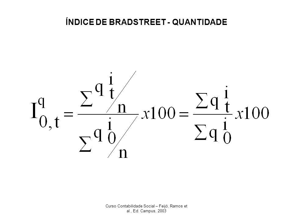 Curso Contabilidade Social – Feijó, Ramos et al., Ed. Campus, 2003 ÍNDICE DE BRADSTREET - QUANTIDADE