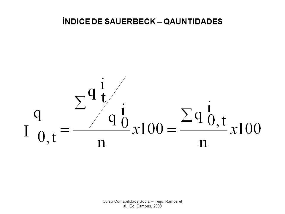 Curso Contabilidade Social – Feijó, Ramos et al., Ed. Campus, 2003 ÍNDICE DE SAUERBECK – QAUNTIDADES
