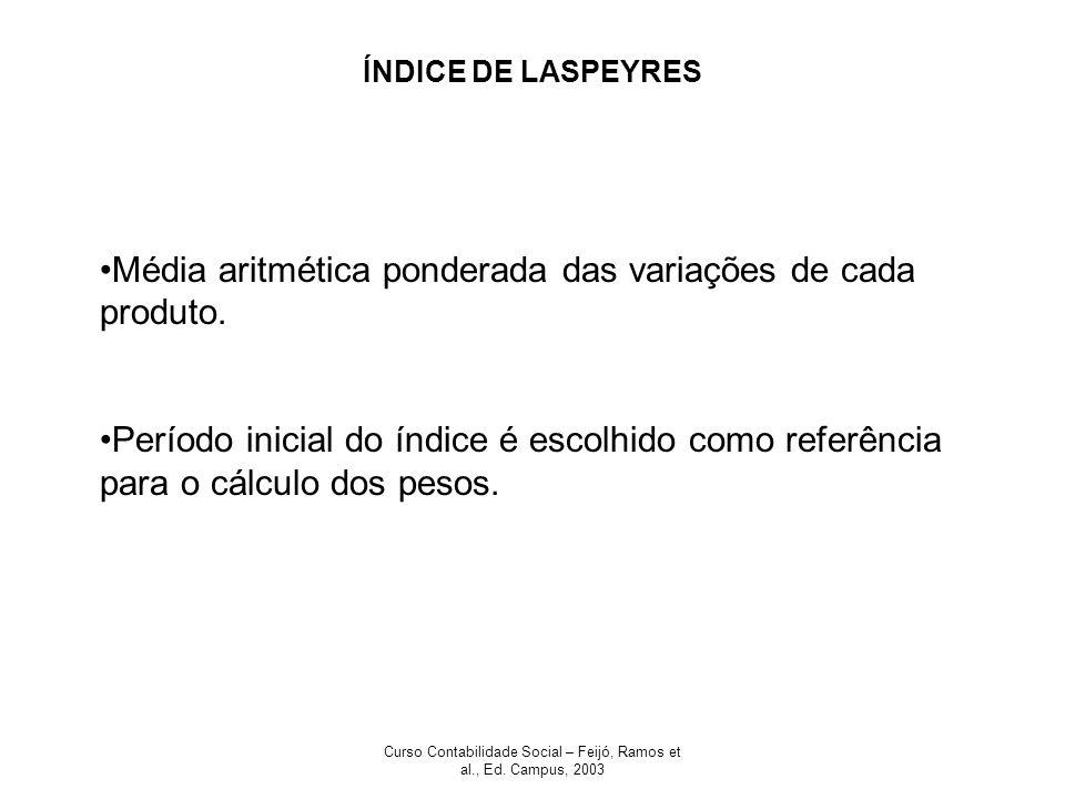 Curso Contabilidade Social – Feijó, Ramos et al., Ed. Campus, 2003 ÍNDICE DE LASPEYRES Média aritmética ponderada das variações de cada produto. Perío