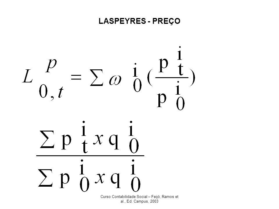 Curso Contabilidade Social – Feijó, Ramos et al., Ed. Campus, 2003 LASPEYRES - PREÇO