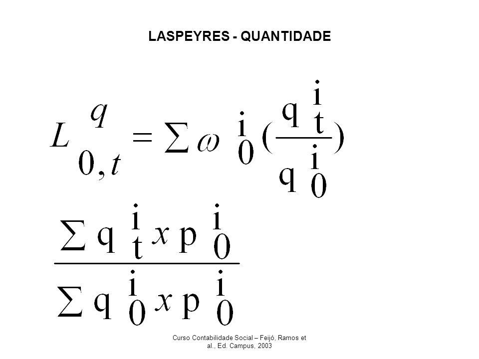 Curso Contabilidade Social – Feijó, Ramos et al., Ed. Campus, 2003 LASPEYRES - QUANTIDADE