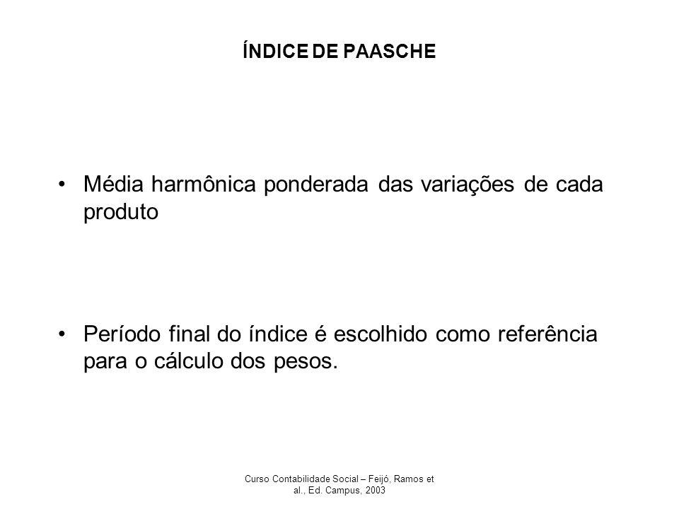 Curso Contabilidade Social – Feijó, Ramos et al., Ed. Campus, 2003 ÍNDICE DE PAASCHE Média harmônica ponderada das variações de cada produto Período f
