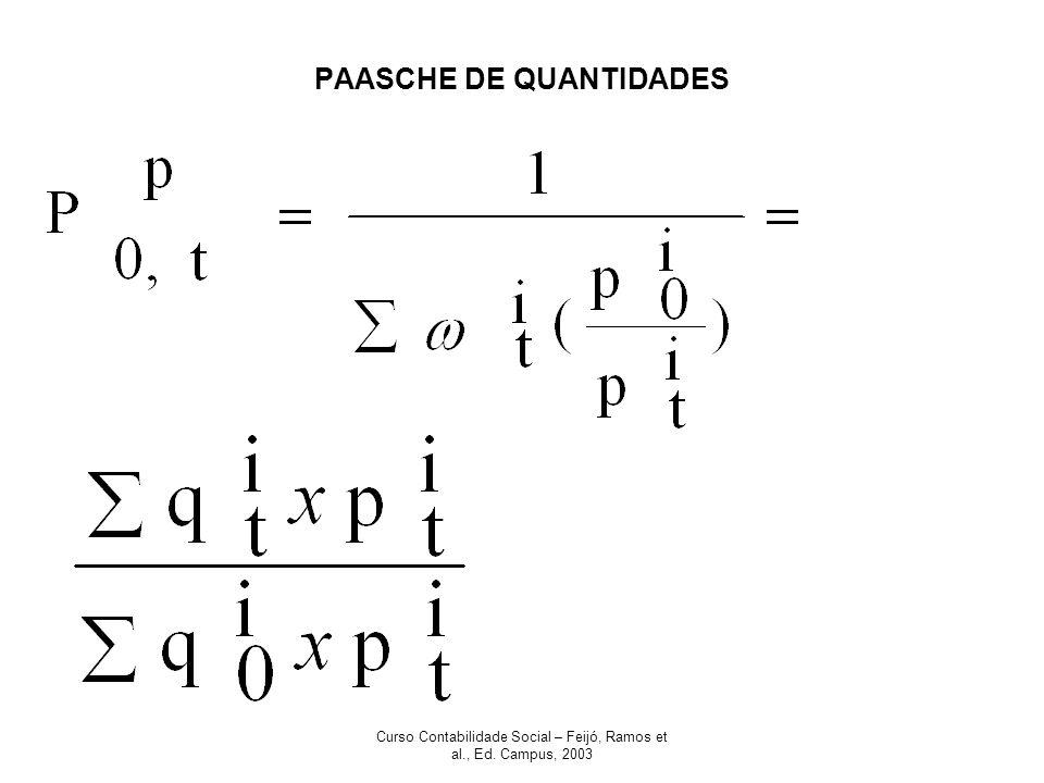 Curso Contabilidade Social – Feijó, Ramos et al., Ed. Campus, 2003 PAASCHE DE QUANTIDADES