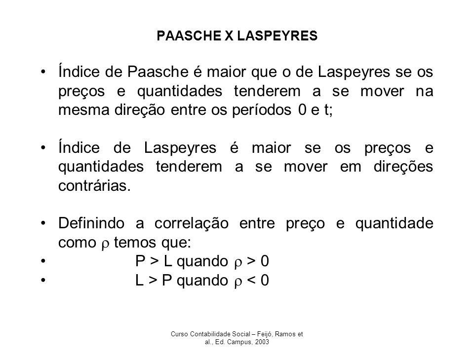 Curso Contabilidade Social – Feijó, Ramos et al., Ed. Campus, 2003 PAASCHE X LASPEYRES Índice de Paasche é maior que o de Laspeyres se os preços e qua