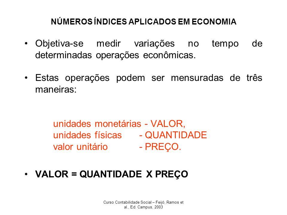 Curso Contabilidade Social – Feijó, Ramos et al., Ed. Campus, 2003 NÚMEROS ÍNDICES APLICADOS EM ECONOMIA Objetiva-se medir variações no tempo de deter