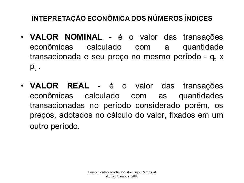 Curso Contabilidade Social – Feijó, Ramos et al., Ed. Campus, 2003 INTEPRETAÇÃO ECONÔMICA DOS NÚMEROS ÍNDICES VALOR NOMINAL - é o valor das transações