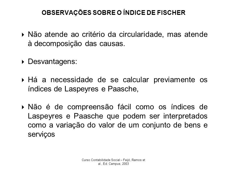 Curso Contabilidade Social – Feijó, Ramos et al., Ed. Campus, 2003 OBSERVAÇÕES SOBRE O ÍNDICE DE FISCHER Não atende ao critério da circularidade, mas