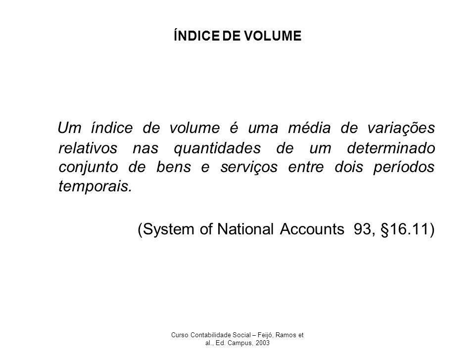 Curso Contabilidade Social – Feijó, Ramos et al., Ed. Campus, 2003 ÍNDICE DE VOLUME Um índice de volume é uma média de variações relativos nas quantid