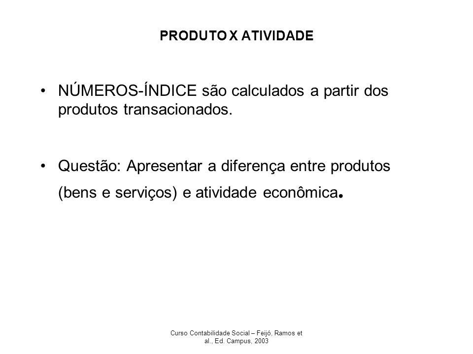Curso Contabilidade Social – Feijó, Ramos et al., Ed. Campus, 2003 PRODUTO X ATIVIDADE NÚMEROS-ÍNDICE são calculados a partir dos produtos transaciona