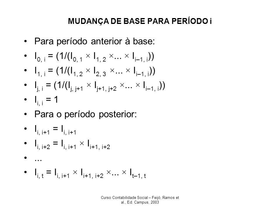 Curso Contabilidade Social – Feijó, Ramos et al., Ed. Campus, 2003 MUDANÇA DE BASE PARA PERÍODO i Para período anterior à base: I 0, i = (1/(I 0, 1 ×