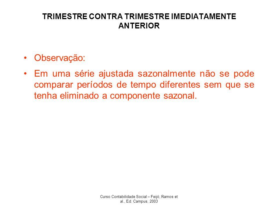 Curso Contabilidade Social – Feijó, Ramos et al., Ed. Campus, 2003 TRIMESTRE CONTRA TRIMESTRE IMEDIATAMENTE ANTERIOR Observação: Em uma série ajustada