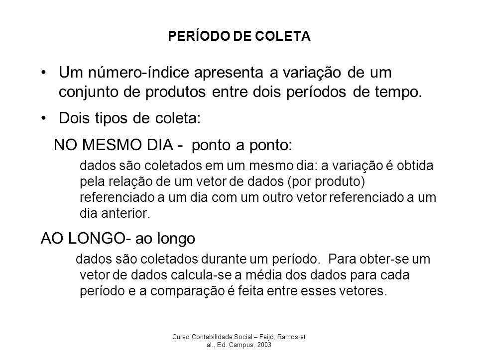 Curso Contabilidade Social – Feijó, Ramos et al., Ed. Campus, 2003 PERÍODO DE COLETA Um número-índice apresenta a variação de um conjunto de produtos