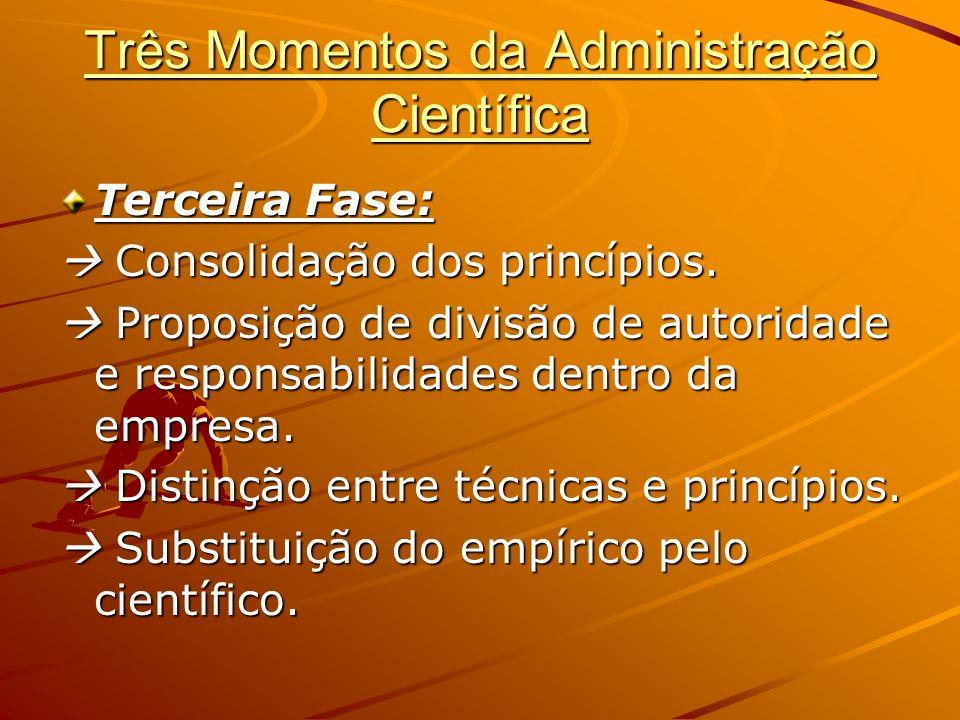 Três Momentos da Administração Científica Terceira Fase: Consolidação dos princípios. Consolidação dos princípios. Proposição de divisão de autoridade