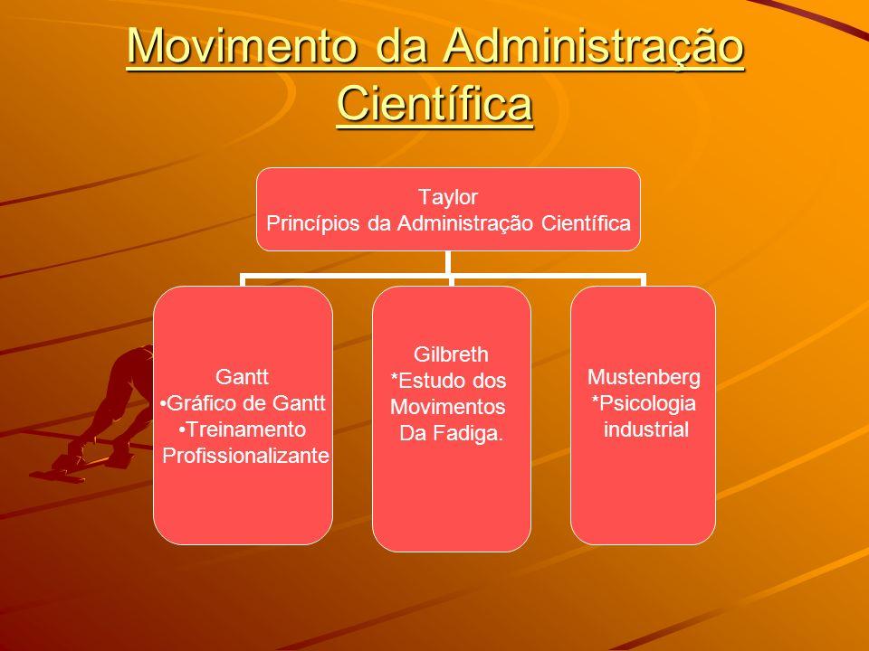 Movimento da Administração Científica Taylor Princípios da Administração Científica Gantt Gráfico de Gantt Treinamento Profissionalizante Gilbreth *Es