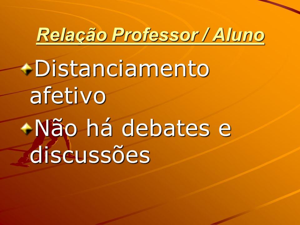 Relação Professor / Aluno Distanciamento afetivo Não há debates e discussões