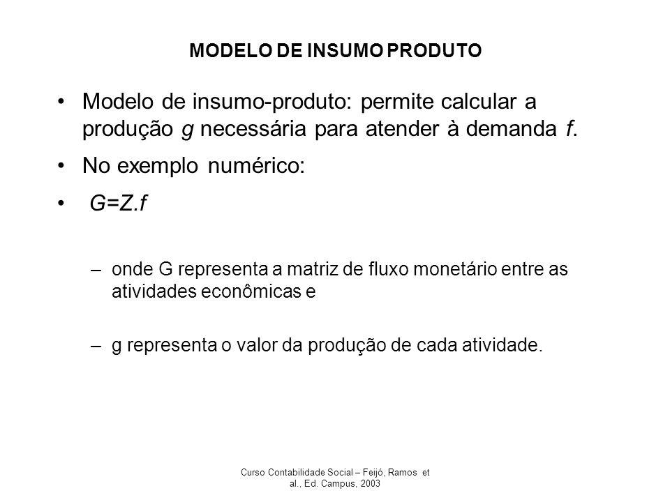 Curso Contabilidade Social – Feijó, Ramos et al., Ed. Campus, 2003 MODELO DE INSUMO PRODUTO Modelo de insumo-produto: permite calcular a produção g ne