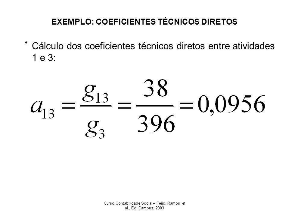 Curso Contabilidade Social – Feijó, Ramos et al., Ed. Campus, 2003 EXEMPLO: COEFICIENTES TÉCNICOS DIRETOS Cálculo dos coeficientes técnicos diretos en