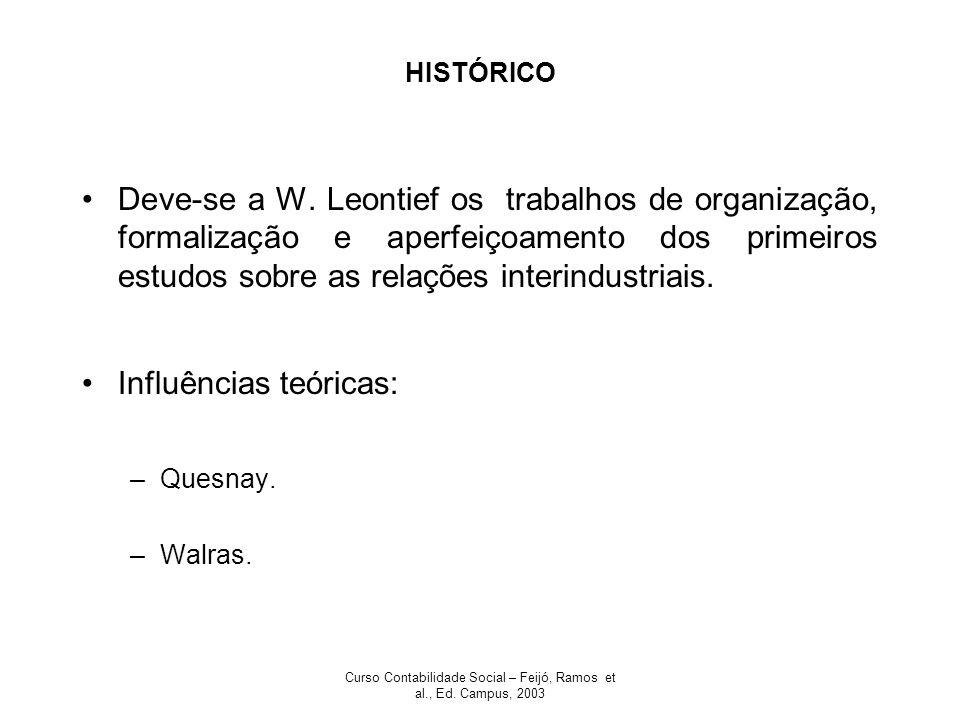Curso Contabilidade Social – Feijó, Ramos et al., Ed. Campus, 2003 HISTÓRICO Deve-se a W. Leontief os trabalhos de organização, formalização e aperfei