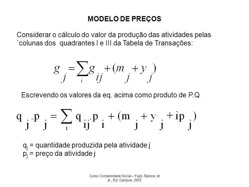 Curso Contabilidade Social – Feijó, Ramos et al., Ed. Campus, 2003 MODELO DE PREÇOS Considerar o cálculo do valor da produção das atividades pelas `co