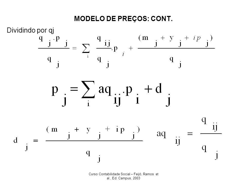 Curso Contabilidade Social – Feijó, Ramos et al., Ed. Campus, 2003 MODELO DE PREÇOS: CONT. Dividindo por qj