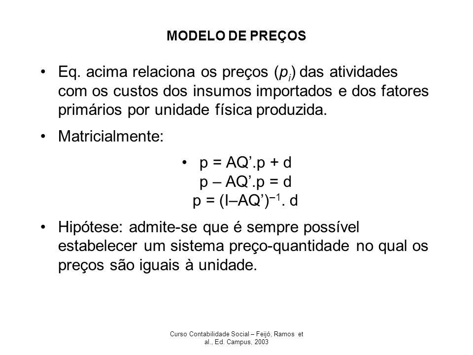 Curso Contabilidade Social – Feijó, Ramos et al., Ed. Campus, 2003 MODELO DE PREÇOS Eq. acima relaciona os preços (p i ) das atividades com os custos