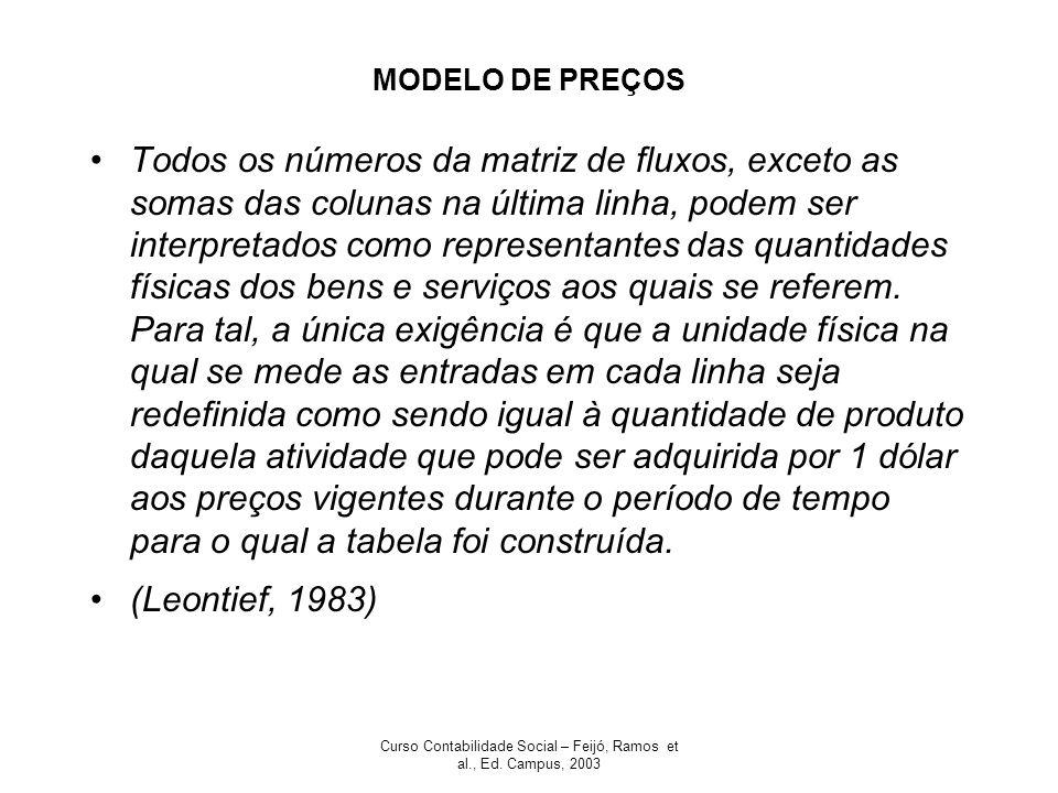 Curso Contabilidade Social – Feijó, Ramos et al., Ed. Campus, 2003 MODELO DE PREÇOS Todos os números da matriz de fluxos, exceto as somas das colunas