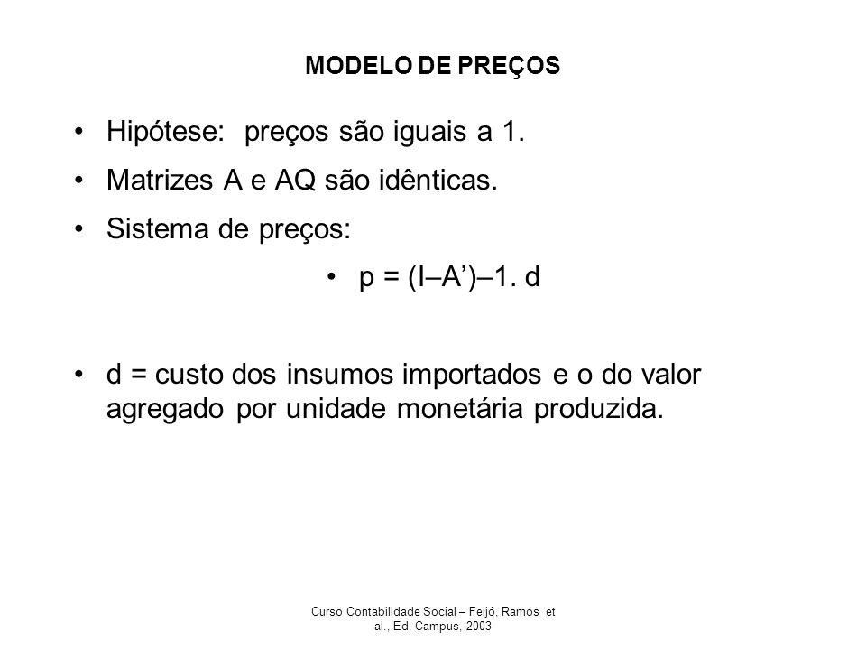 Curso Contabilidade Social – Feijó, Ramos et al., Ed. Campus, 2003 MODELO DE PREÇOS Hipótese: preços são iguais a 1. Matrizes A e AQ são idênticas. Si