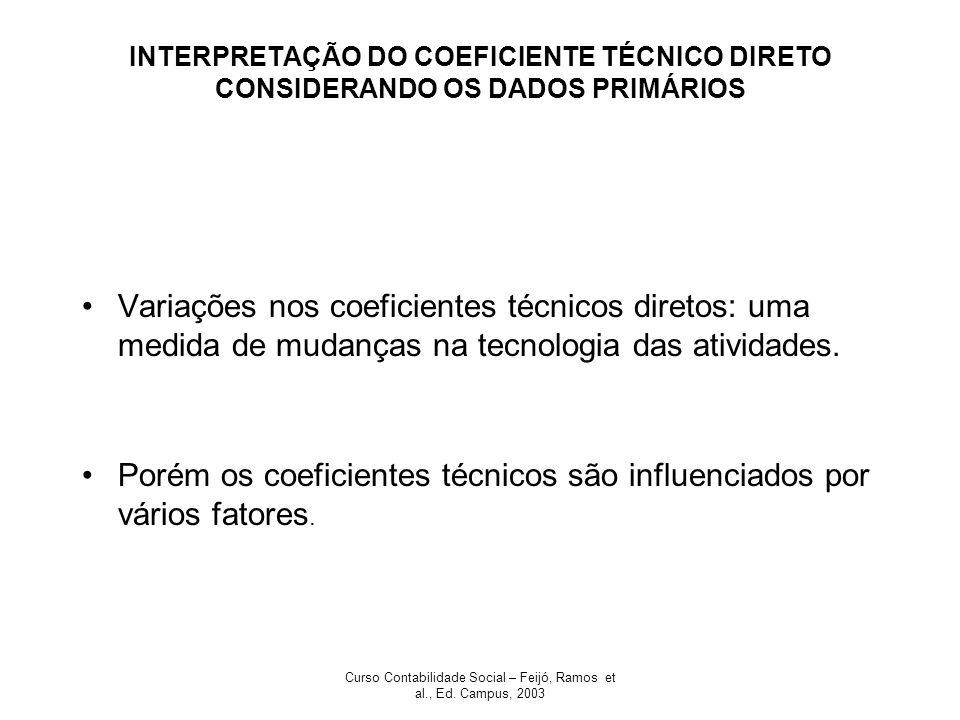 Curso Contabilidade Social – Feijó, Ramos et al., Ed. Campus, 2003 INTERPRETAÇÃO DO COEFICIENTE TÉCNICO DIRETO CONSIDERANDO OS DADOS PRIMÁRIOS Variaçõ