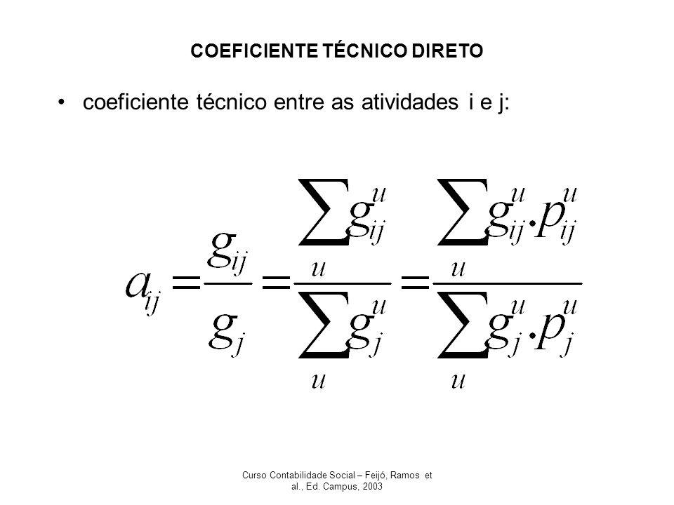 Curso Contabilidade Social – Feijó, Ramos et al., Ed. Campus, 2003 COEFICIENTE TÉCNICO DIRETO coeficiente técnico entre as atividades i e j: