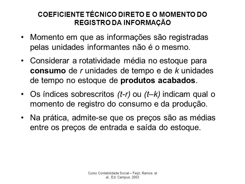 Curso Contabilidade Social – Feijó, Ramos et al., Ed. Campus, 2003 COEFICIENTE TÉCNICO DIRETO E O MOMENTO DO REGISTRO DA INFORMAÇÃO Momento em que as