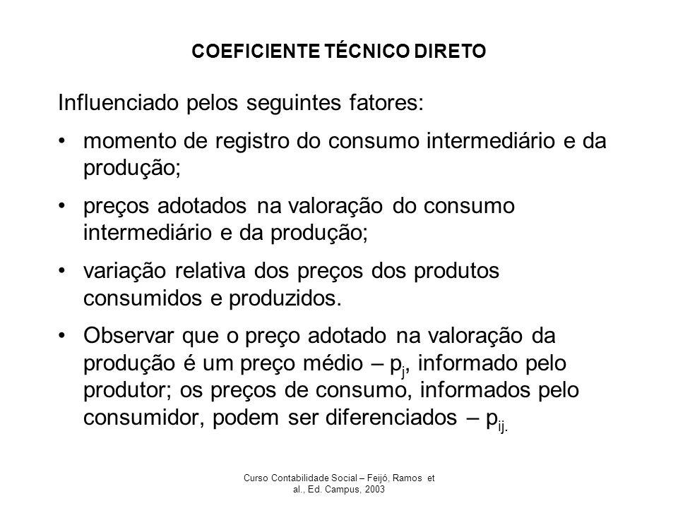 Curso Contabilidade Social – Feijó, Ramos et al., Ed. Campus, 2003 COEFICIENTE TÉCNICO DIRETO Influenciado pelos seguintes fatores: momento de registr