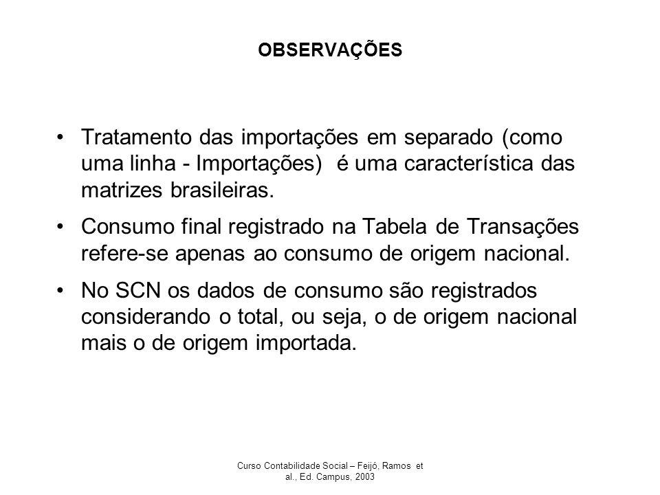 Curso Contabilidade Social – Feijó, Ramos et al., Ed. Campus, 2003 OBSERVAÇÕES Tratamento das importações em separado (como uma linha - Importações) é