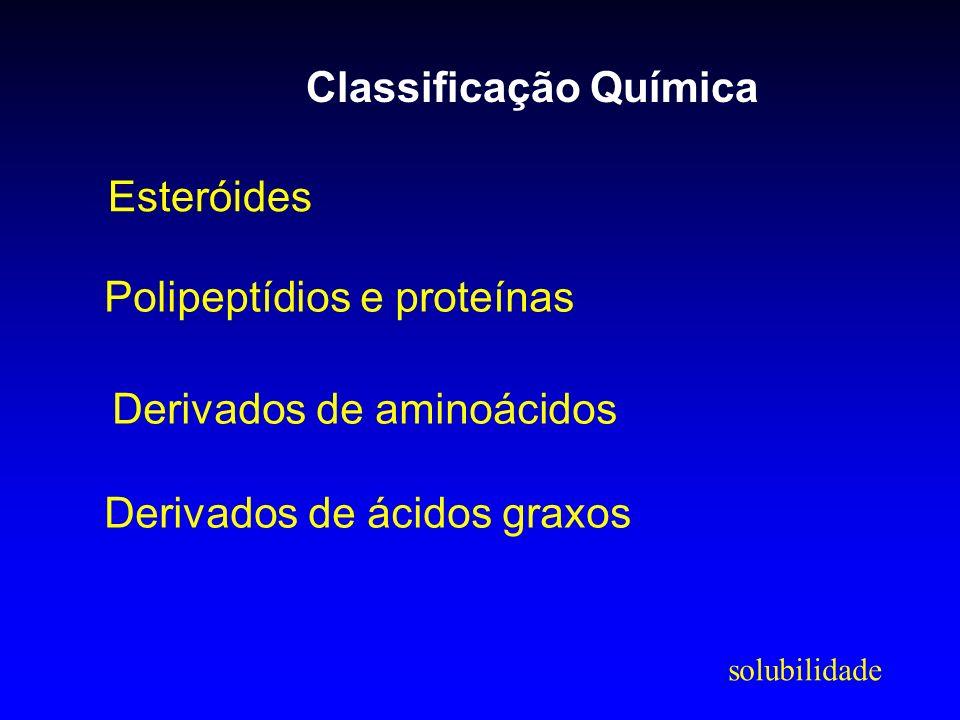 Classificação Química Esteróides Polipeptídios e proteínas Derivados de aminoácidos Derivados de ácidos graxos solubilidade