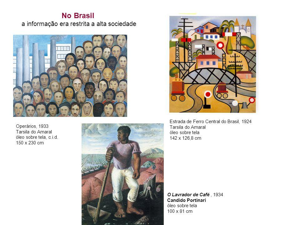 No Brasil a informação era restrita a alta sociedade Estrada de Ferro Central do Brasil, 1924 Tarsila do Amaral óleo sobre tela 142 x 126,8 cm Operári