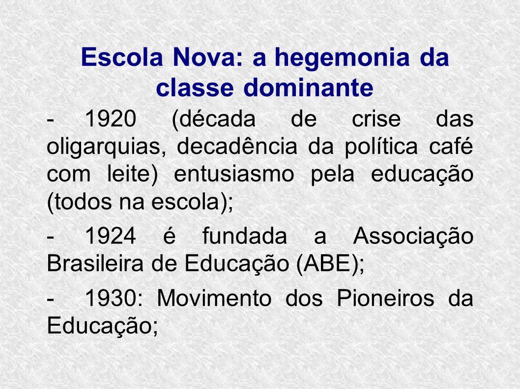 Escola Nova: a hegemonia da classe dominante -1920 (década de crise das oligarquias, decadência da política café com leite) entusiasmo pela educação (