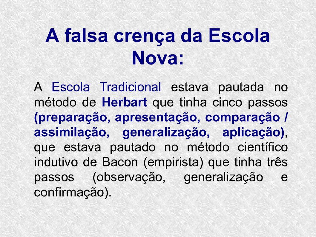 A falsa crença da Escola Nova: A Escola Tradicional estava pautada no método de Herbart que tinha cinco passos (preparação, apresentação, comparação /