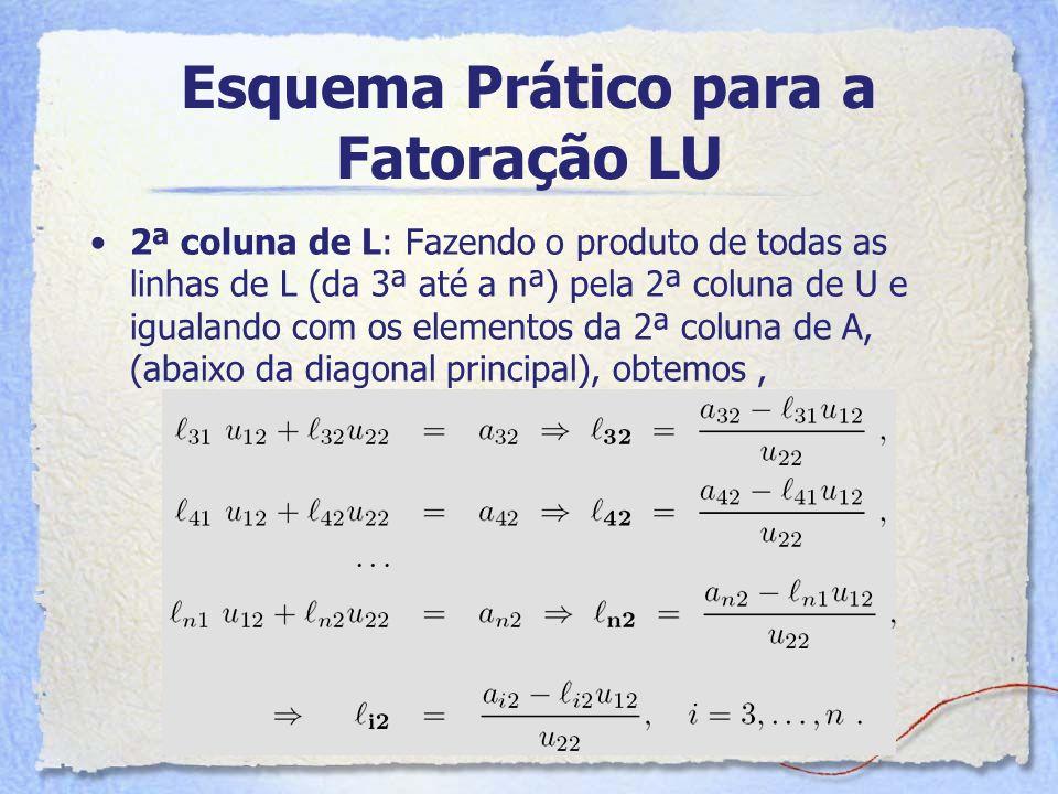 Esquema Prático para a Fatoração LU 2ª coluna de L: Fazendo o produto de todas as linhas de L (da 3ª até a nª) pela 2ª coluna de U e igualando com os