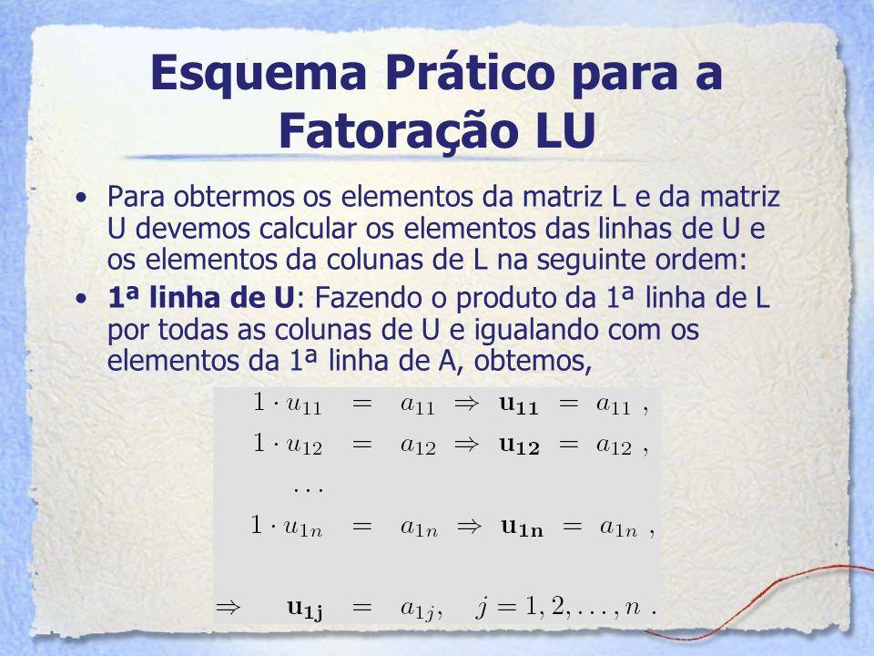 Esquema Prático para a Fatoração LU Para obtermos os elementos da matriz L e da matriz U devemos calcular os elementos das linhas de U e os elementos