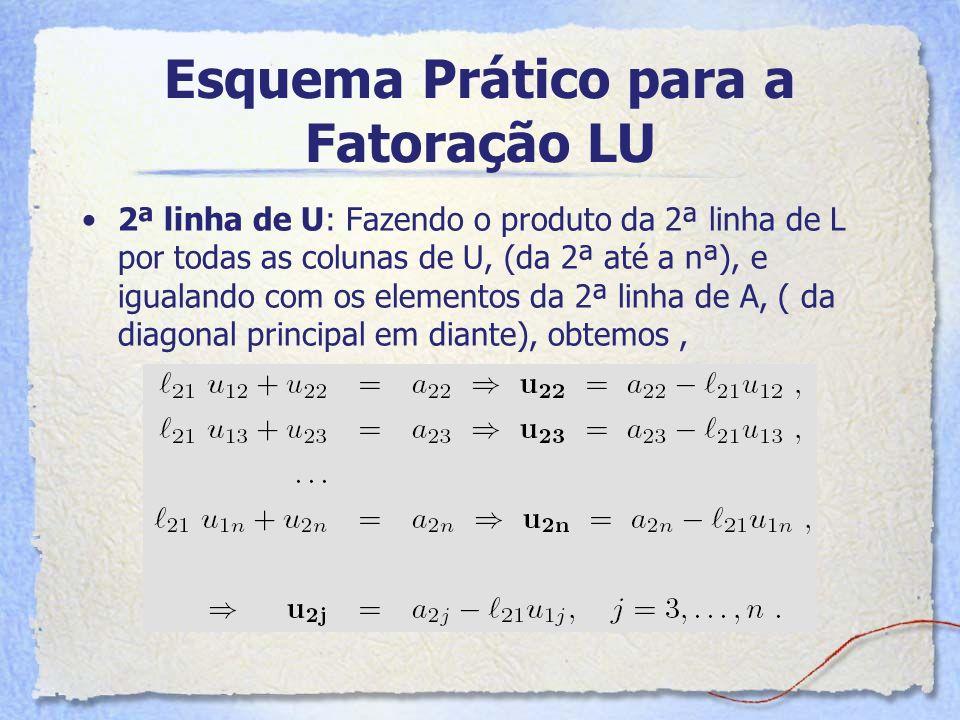 Esquema Prático para a Fatoração LU 2ª linha de U: Fazendo o produto da 2ª linha de L por todas as colunas de U, (da 2ª até a nª), e igualando com os