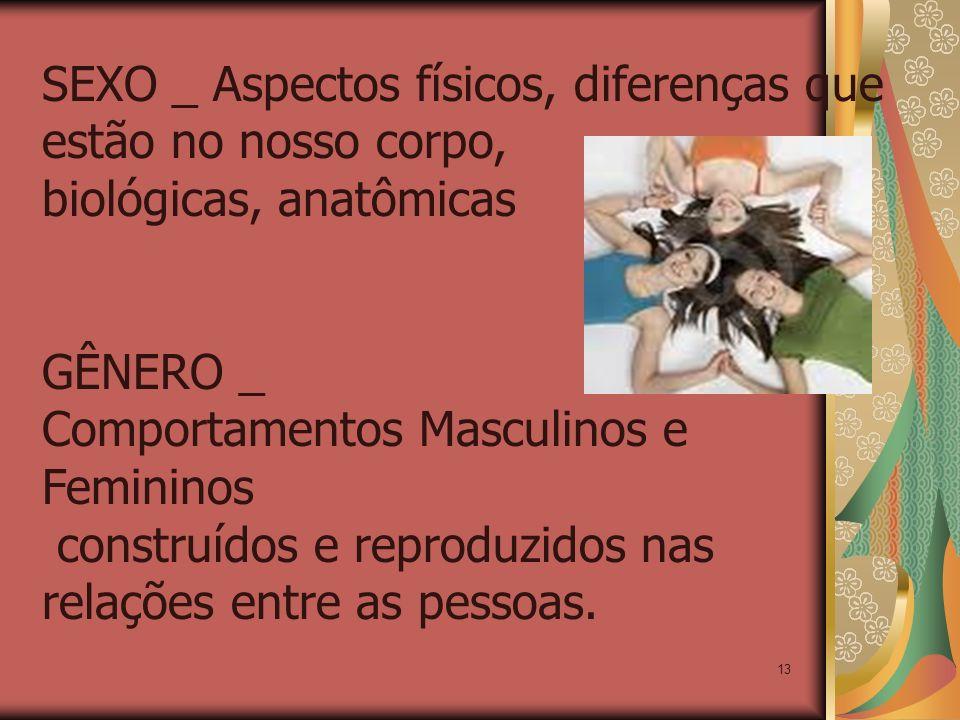 13 SEXO _ Aspectos físicos, diferenças que estão no nosso corpo, biológicas, anatômicas GÊNERO _ Comportamentos Masculinos e Femininos construídos e r