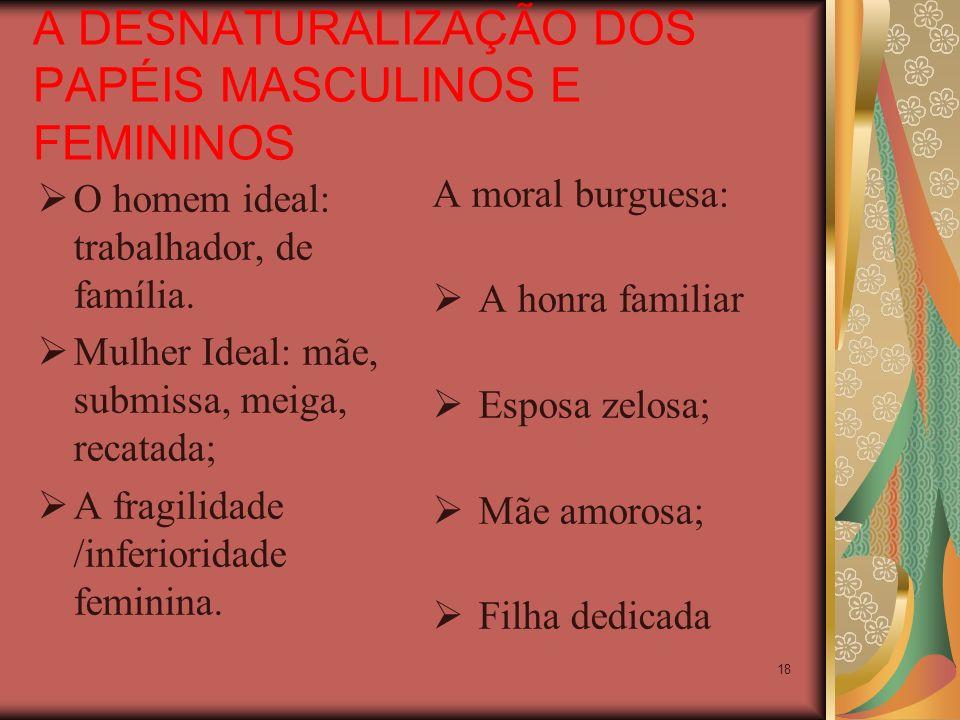 18 A DESNATURALIZAÇÃO DOS PAPÉIS MASCULINOS E FEMININOS O homem ideal: trabalhador, de família.