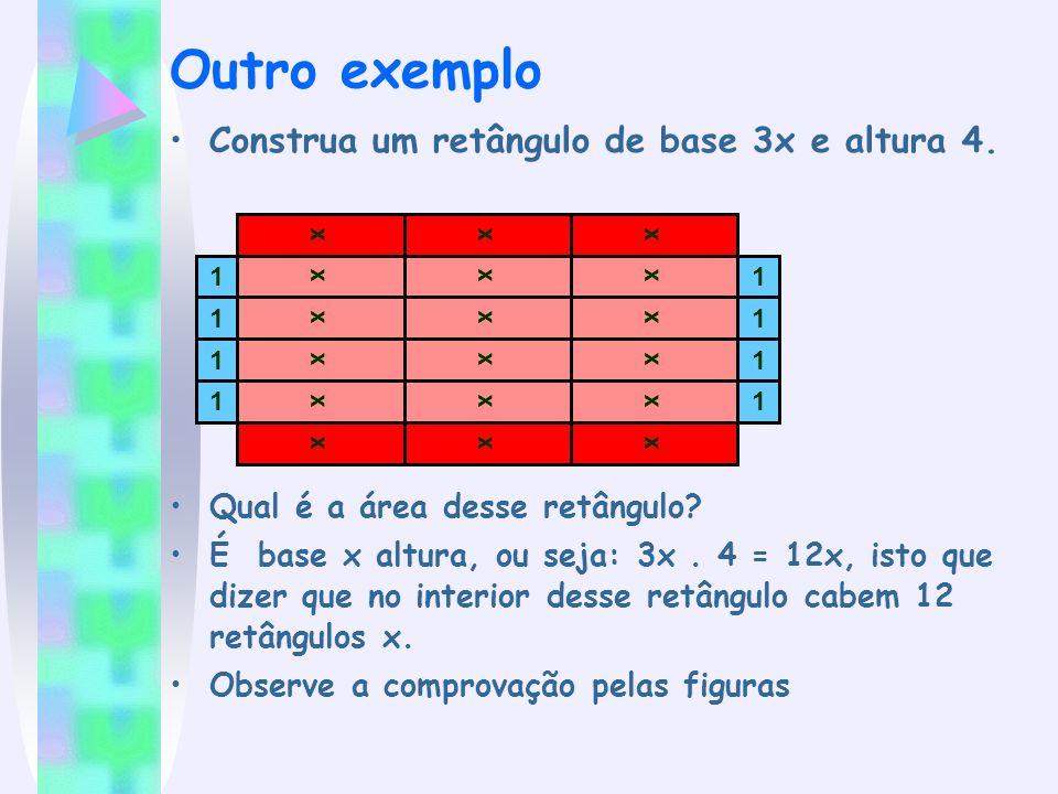 Outro exemplo Construa um retângulo de base 3x e altura 4. Qual é a área desse retângulo? É base x altura, ou seja: 3x. 4 = 12x, isto que dizer que no