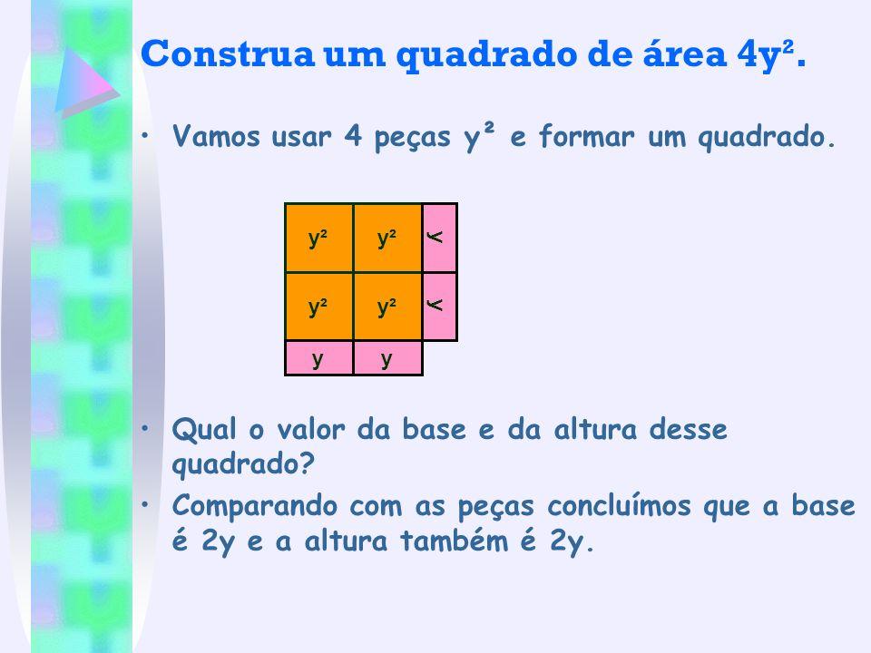 Construa um quadrado de área 4y². Vamos usar 4 peças y² e formar um quadrado. Qual o valor da base e da altura desse quadrado? Comparando com as peças