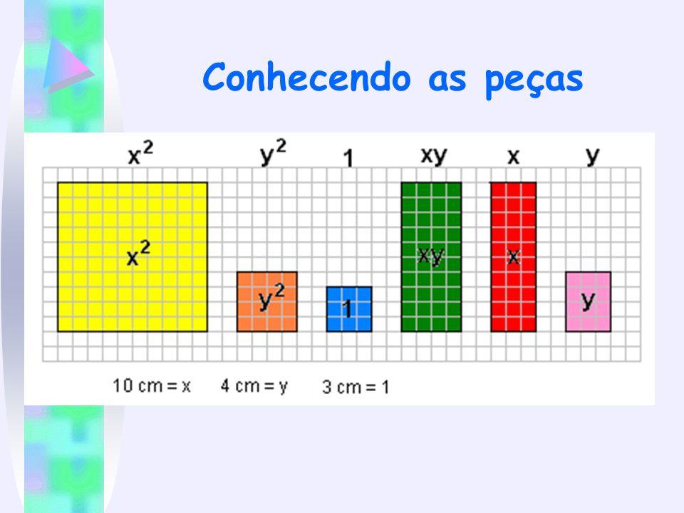 Outro exemplo Construa um retângulo de base 3x e altura 4.