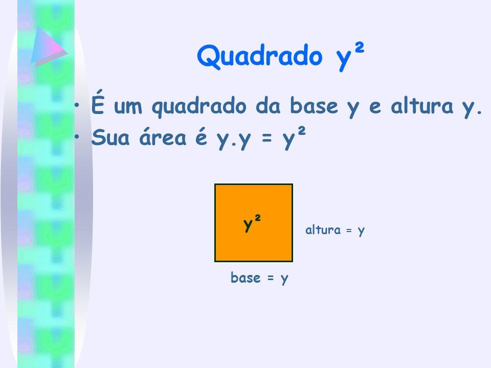 Quadrado y² É um quadrado da base y e altura y. Sua área é y.y = y² altura = y base = y y²