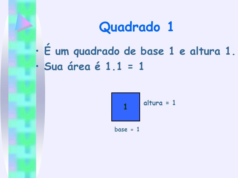 Quadrado 1 É um quadrado de base 1 e altura 1. Sua área é 1.1 = 1 altura = 1 base = 1 1